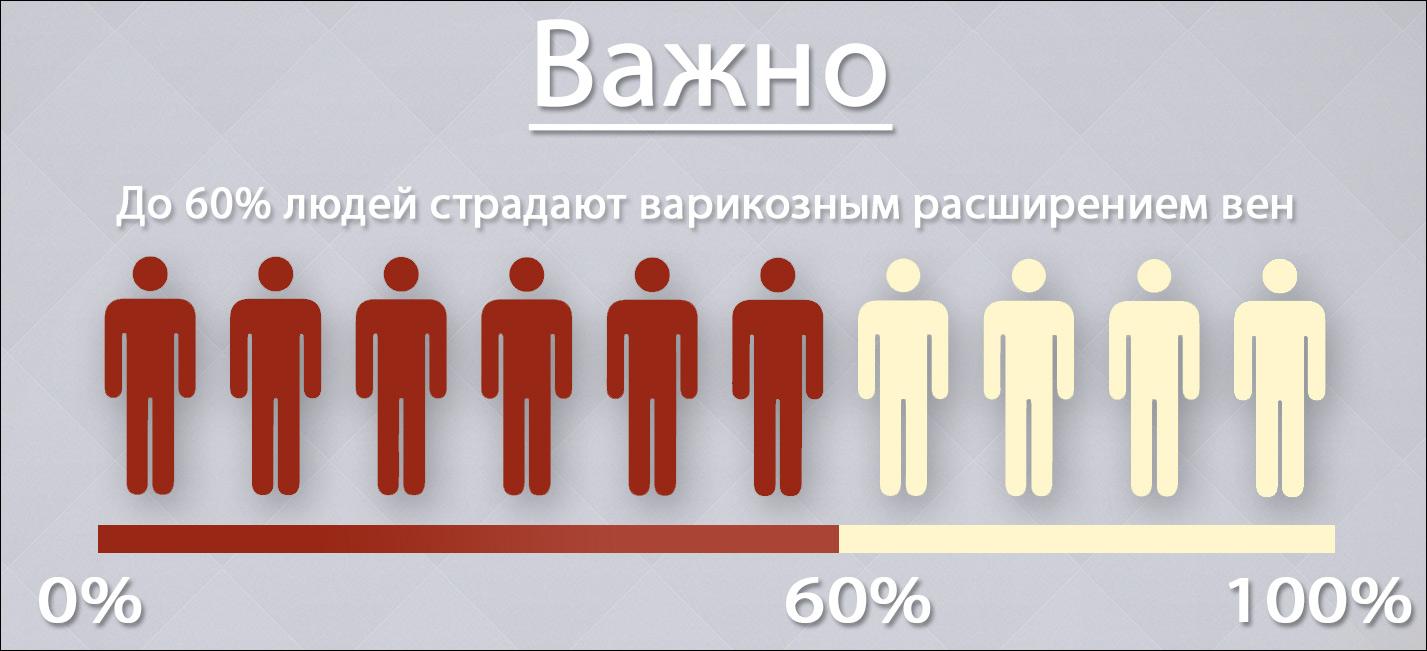 Варикоз болит нога что делать на сайте варикоз-излечим.рф